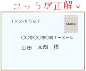 切手 貼る位置
